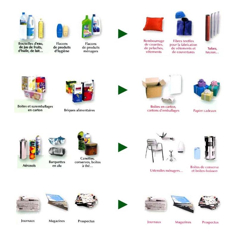 apercu_reutilisation_emballage
